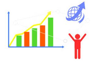 东莞网站建设价格:如何提高SEM的转化效果呢?图片