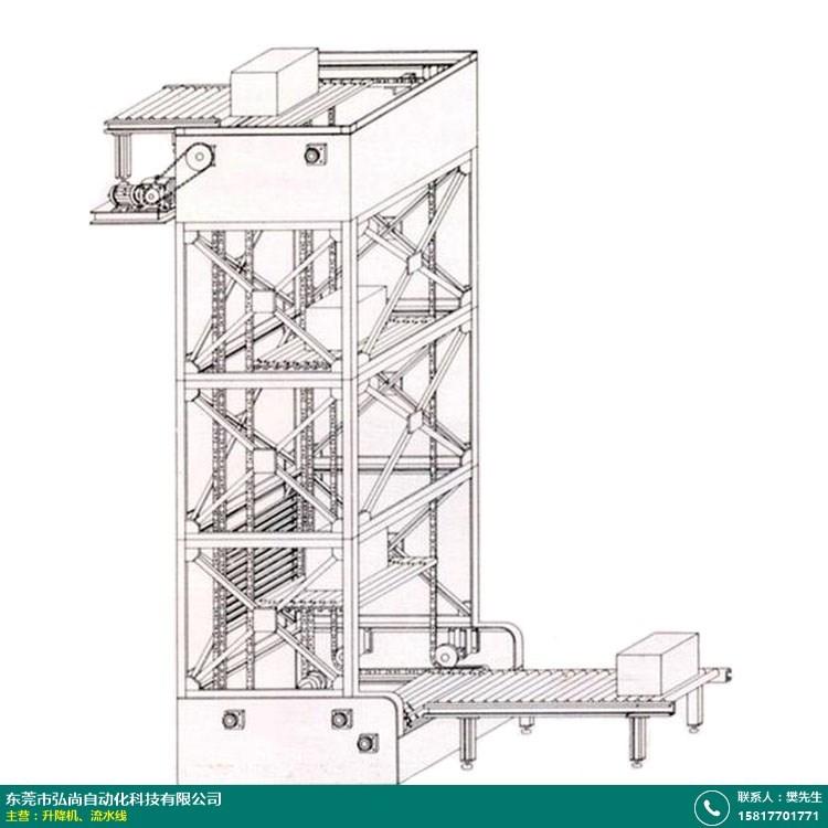升降机的图片
