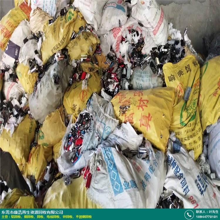 回收的图片
